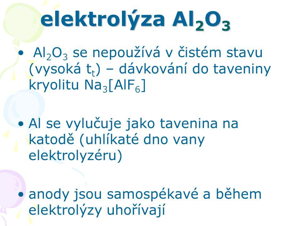 elektrolýza Al2O3 Al2O3 se nepoužívá v čistém stavu (vysoká tt) – dávkování do taveniny kryolitu Na3[AlF6]